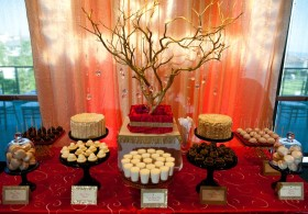 Red Themed Dessert Table